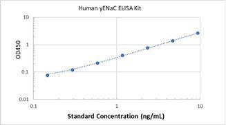 Picture of Human yENaC ELISA Kit